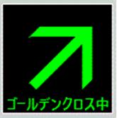Daysca Meter相場状況矢印