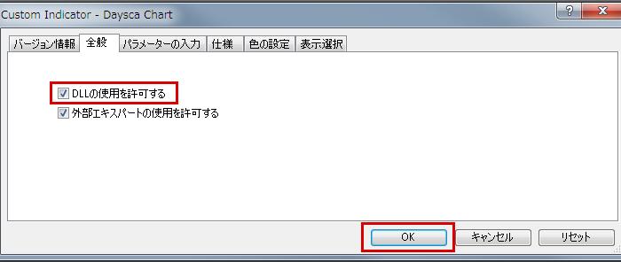 Daysca Chartの使用許可